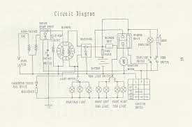 kandi cc battery wiring diagram kandi automotive wiring diagrams 150cc 2 at go kart kd 150gkh 2 whole to description user s manual