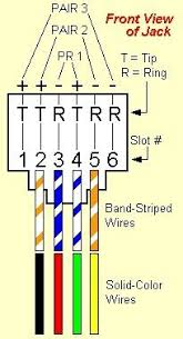 17 best images about electrical cable the family phone jack wire color codes