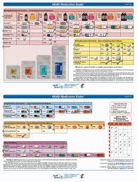 Adhd Medication Comparison Chart Www Bedowntowndaytona Com
