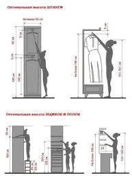 closet design dimensions. Планируем гардеробную: оптимальная высота штанги, ящиков и полок. Walking ClosetWardrobe DimensionsHuman DimensionDetail Closet Design Dimensions B