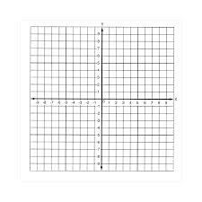 Coordinate Plane Graph Paper Antonchan Co