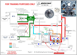 wiring diagram acura ecm automotive air conditioning wiring diagram diagrams ac images best solutions of car air conditioning system wiring diagram