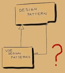 Anti Pattern Cool Design Patterns Pattern Or AntiPattern That Is The Question