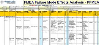 Chart Method Ems Template Fmea Excel Template Provides A Very Detailed And Easy To