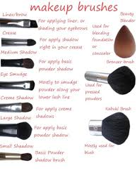 highlighting and contouring continued makeup brushes to use included make up in 2019 makeup makeup brusheakeup tips