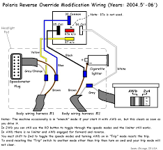 polaris sportsman wiring diagram  2003 polaris sportsman 700 wiring diagram wiring diagram on 2001 polaris sportsman 400 wiring diagram