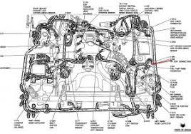 1999 chevy tahoe engine diagram engine part diagram 2004 Tahoe Engine Heater Hose Routing 1999 chevy tahoe engine diagram chevy tahoe engine diagram impala best of simple print accordingly