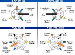 trailer wiring diagram 4 pin round wiring diagrams trailer plug wiring diagram 4 way nodasystech