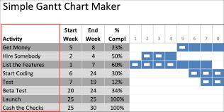 Gantt Chart Generator Simple Gantt Chart Maker