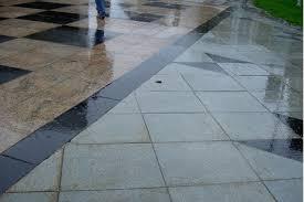 Znalezione obrazy dla zapytania wet floor