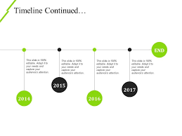 Timeline Continued Presentation Layouts Ppt Images Gallery