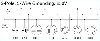 Nema Configuration Chart 220 Volt Plug Receptacles