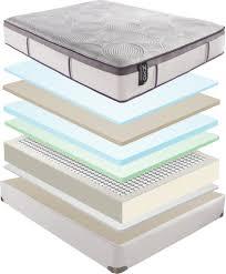 beautyrest recharge world class. Simmons Beautyrest Mattress | Legend Luxury Plush Super Pillow Top Recharge World Class