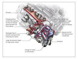 mercedes benz vito engine diagram mercedes wiring diagrams فروم تخصصی تندر 90 آکو گالری تصاویر