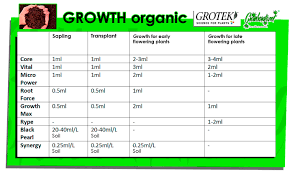 Roots Organic Feeding Chart How To Use The Grotek Feeding Schedule Find Out Here