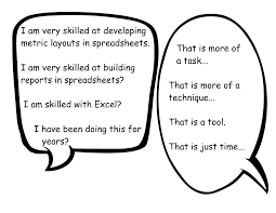 Analytic Skill Categorizing Analytic Skills Comprehension 360