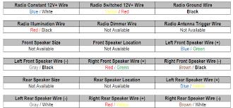 2003 honda accord stereo wiring diagram and at 97 civic radio 1997 honda civic electrical wiring diagram at 97 Civic Wiring Diagram