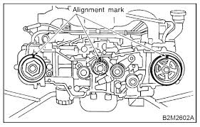 4 bmw engine parts diagram 4 automotive wiring diagrams description timingmark bmw engine parts diagram