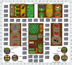 glamorous free garden planner software 7 day trial planning design layout n1