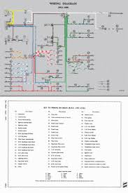 mga wiring diagram mga image wiring diagram wiring diagrams in color for mga cars on mga wiring diagram