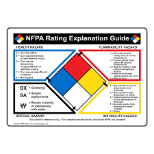 Chemical Hazard Chart Nfpa 704 Nfpa Rating Guide Sign Nfpa Chart 2 Nfpa Diamonds