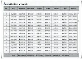 Amortization Schedule Illustrating Mortgage Payment Table Calculator ...