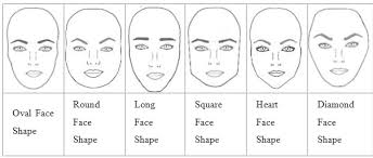 every person carries a diffe face shape along with unique features which help to define their beauty in their own way