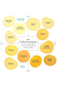 How To Pick The Best Paint Color For Your Front Doorlemon Yellow ...