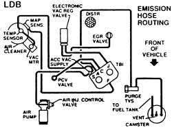 1991 chevy s10 vacuum line diagram 1991 image diagram for vacuum hoses on a 1991 chevy s10 4 3 pick up fixya on 1991