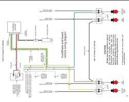 viking range hood parts \u003e\u003c it's all furnitures Viking Range Wiring Diagram wiring diagram for forest river pop up camper, wiring, get free image viking gas range wiring diagram