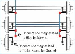 electric trailer brakes wiring diagram kanvamath org electric trailer brake wiring parts diagrams stunning electric trailer brake wiring gallery everything you need