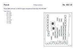 passat wagon fuse diagram wiring diagram basic passat wagon fuse diagram wiring diagrampassat fuse diagram wiring diagram centre2007 volkswagen passat 20t fuse diagram