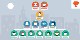 Org Chart Graphic Interactive Org Charts In Online Training 43 E Learning