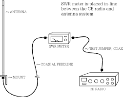 cb radio wiring diagram cb image wiring diagram cb radio antenna wiring diagram cb home wiring diagrams on cb radio wiring diagram