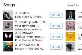Charts Discussion Shallow Re Claims 1 On Us Itunes