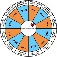 What Is Your Yin Yang Compatibility Astrology And Tarot