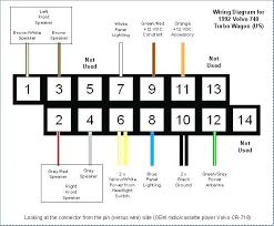 volvo v70 stereo wiring wiring diagram info volvo s70 stereo wiring harness wiring diagram usedvolvo 850 stereo wiring wiring diagram centre 1999 volvo