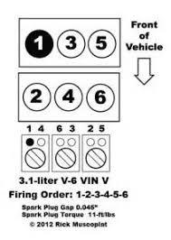similiar 3 1 pontiac grand prix diagram keywords spark plug wiring diagram for 2002 grand am wiring diagram website