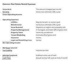Real Estate Profit And Loss Template Balance Sheet Example Best Department Store Income Statement For The