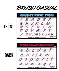 Lettering Charts