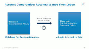 Epic Hyperspace Logrhythm Epic Hyperspace Healthcare Webinar May 2018