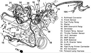 chevy tbi wiring harness simple wiring diagram site chevy 350 tbi wiring diagram data wiring diagram s10 wiring harness diagram chevy 350 tbi wiring