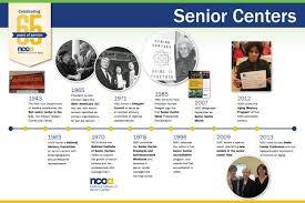 history of national council on aging ncoa history timeline senior centers