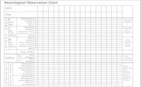 Gcs Scale Chart Student Nurses Guide To The Glasgow Coma Scale