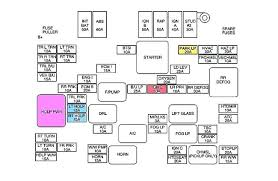 2003 s10 fuse box wiring diagram 1999 Chevy S10 Blazer Fuse Box Diagram at 2003 Chevy S10 Blazer Cab Fuse Box Diagram