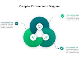 Diagram Venn Ppt 019 Venn Diagram Powerpoint Template Ideas Unforgettable