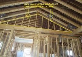 these framing issues can make interior wall cavities open to the attic spaces above which creates excessive air leakage and heat loss