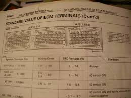 need wiring diagram for 97 sc300 obdii club lexus forums need wiring diagram for 97 sc300 obdii p2424 jpg