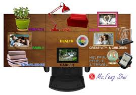 office room feng shui. feng shui desk bagua office room o