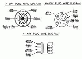 wiring diagram trailer lights 5 way wiring diagram Trailer Plug Wiring Diagram 5 Way trailer wiring diagram 5 way collection pictures 7 pin trailer plug wiring diagram 7 way